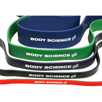Power Resistance Band